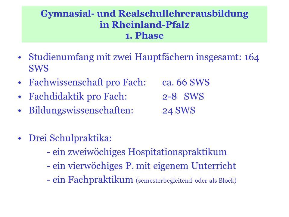 Gymnasial- und Realschullehrerausbildung in Rheinland-Pfalz 1. Phase Studienumfang mit zwei Hauptfächern insgesamt: 164 SWS Fachwissenschaft pro Fach: