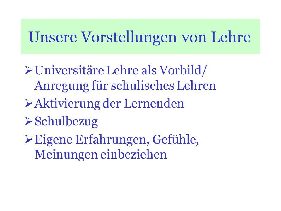 Unsere Vorstellungen von Lehre Universitäre Lehre als Vorbild/ Anregung für schulisches Lehren Aktivierung der Lernenden Schulbezug Eigene Erfahrungen