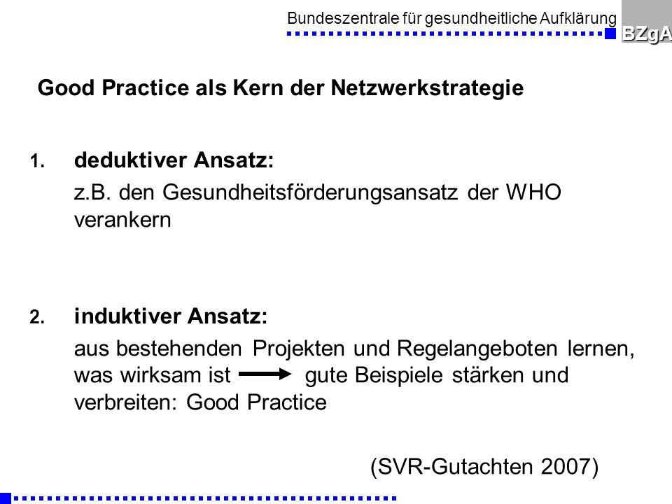 Bundeszentrale für gesundheitliche AufklärungBZgA Good Practice als Kern der Netzwerkstrategie 1.
