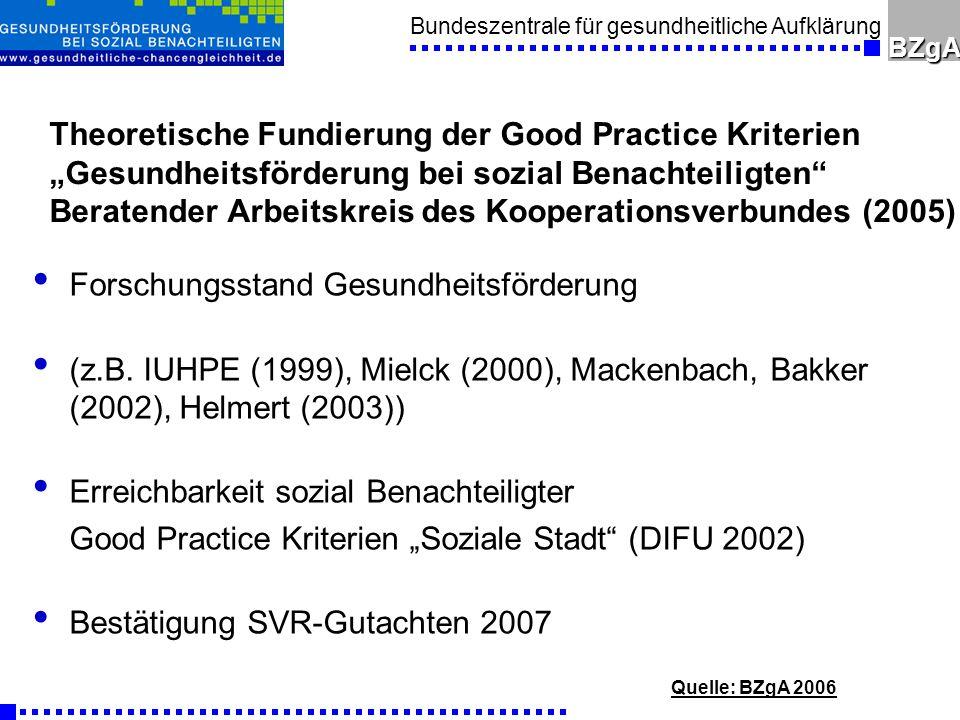 Bundeszentrale für gesundheitliche AufklärungBZgA Theoretische Fundierung der Good Practice Kriterien Gesundheitsförderung bei sozial Benachteiligten Beratender Arbeitskreis des Kooperationsverbundes (2005) Forschungsstand Gesundheitsförderung (z.B.