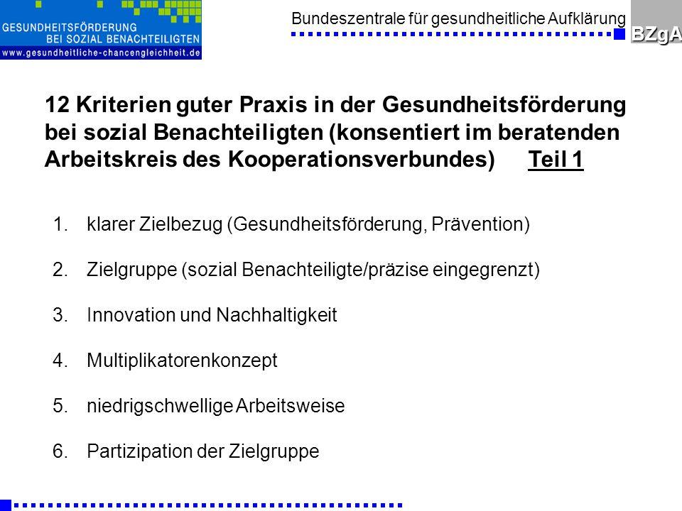Bundeszentrale für gesundheitliche AufklärungBZgA 12 Kriterien guter Praxis in der Gesundheitsförderung bei sozial Benachteiligten (konsentiert im beratenden Arbeitskreis des Kooperationsverbundes) Teil 1 1.klarer Zielbezug (Gesundheitsförderung, Prävention) 2.Zielgruppe (sozial Benachteiligte/präzise eingegrenzt) 3.Innovation und Nachhaltigkeit 4.Multiplikatorenkonzept 5.niedrigschwellige Arbeitsweise 6.Partizipation der Zielgruppe
