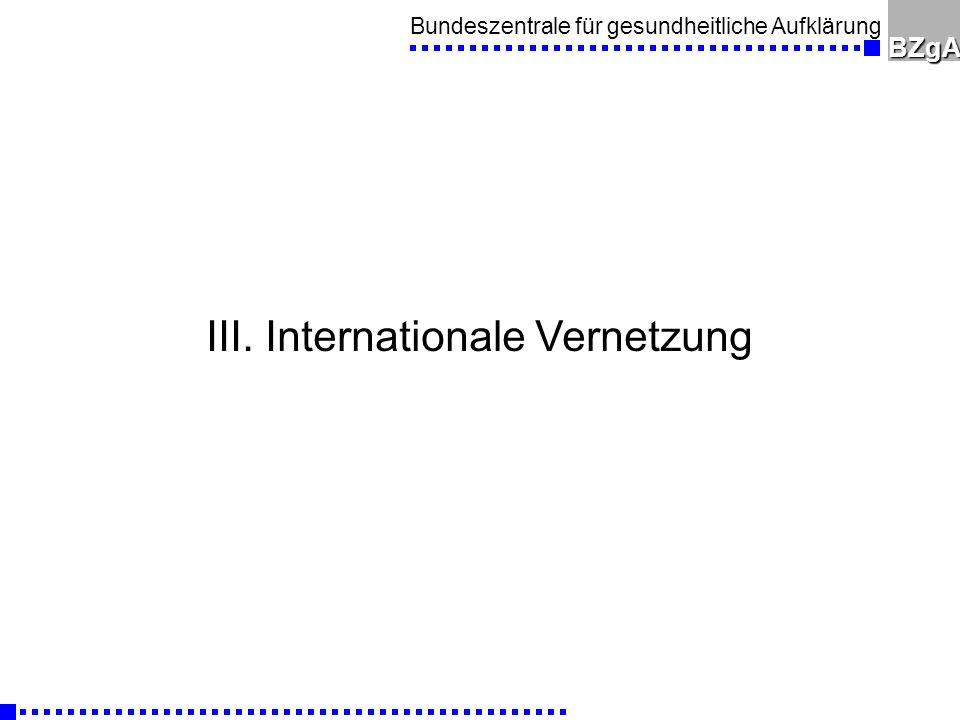 Bundeszentrale für gesundheitliche AufklärungBZgA III. Internationale Vernetzung
