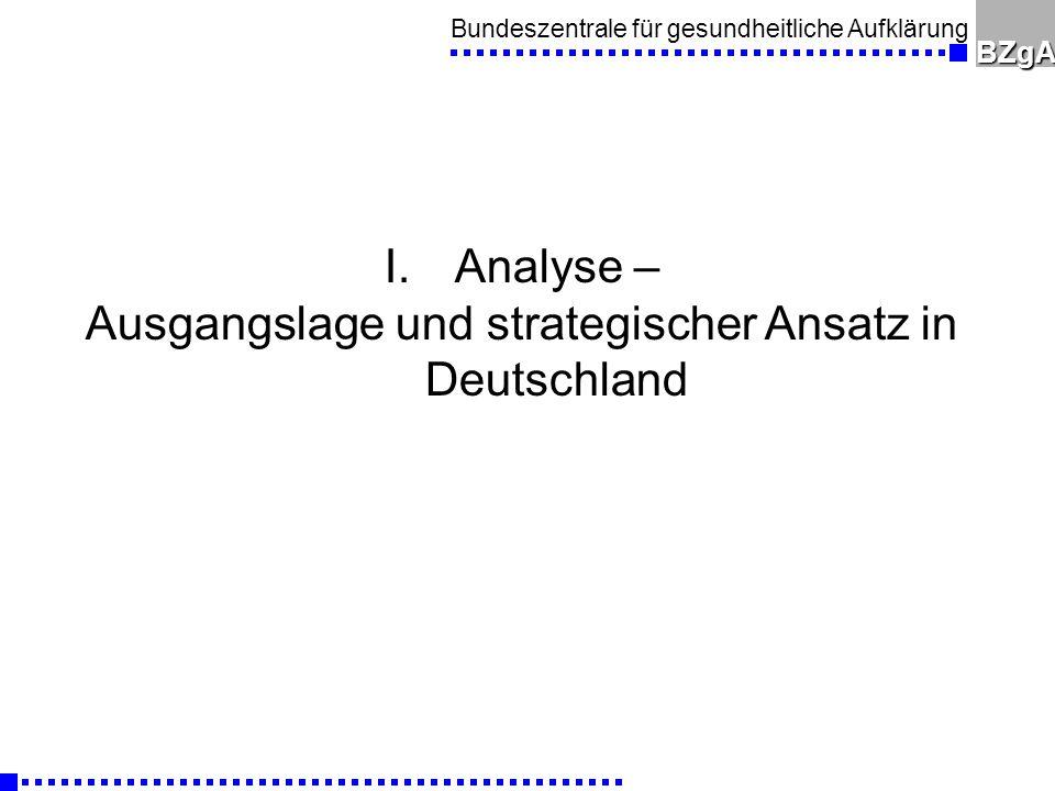 Bundeszentrale für gesundheitliche AufklärungBZgA I.Analyse – Ausgangslage und strategischer Ansatz in Deutschland