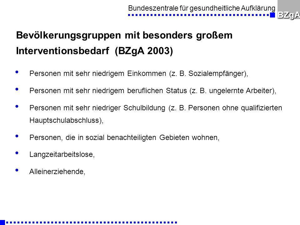 Bundeszentrale für gesundheitliche AufklärungBZgA Bevölkerungsgruppen mit besonders großem Interventionsbedarf (BZgA 2003) Personen mit sehr niedrigem Einkommen (z.