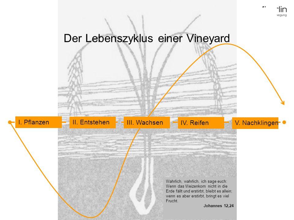 Der Lebenszyklus einer Vineyard Wahrlich, wahrlich, ich sage euch: Wenn das Weizenkorn nicht in die Erde fällt und erstirbt, bleibt es allein; wenn es