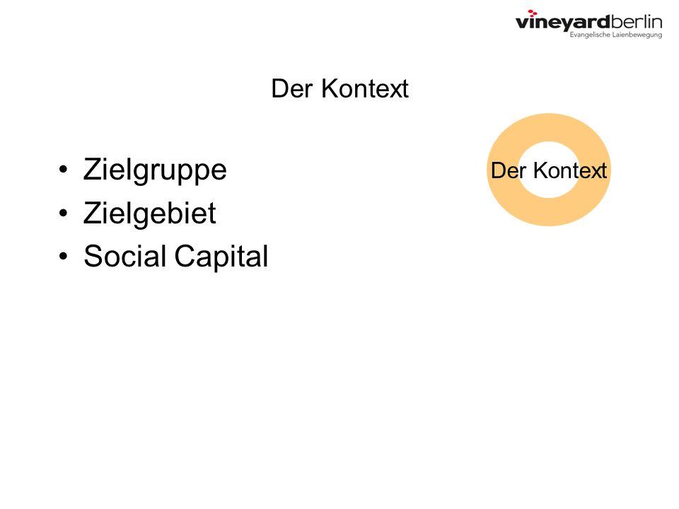 Zielgruppe Zielgebiet Social Capital Der Kontext