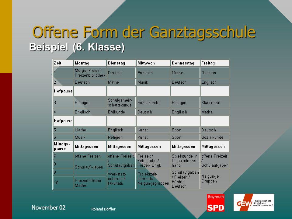 November 02 Roland Dörfler Offene Form der Ganztagsschule Nachteile die Rhythmisierung ist nicht möglichdie Rhythmisierung ist nicht möglich die Sozia