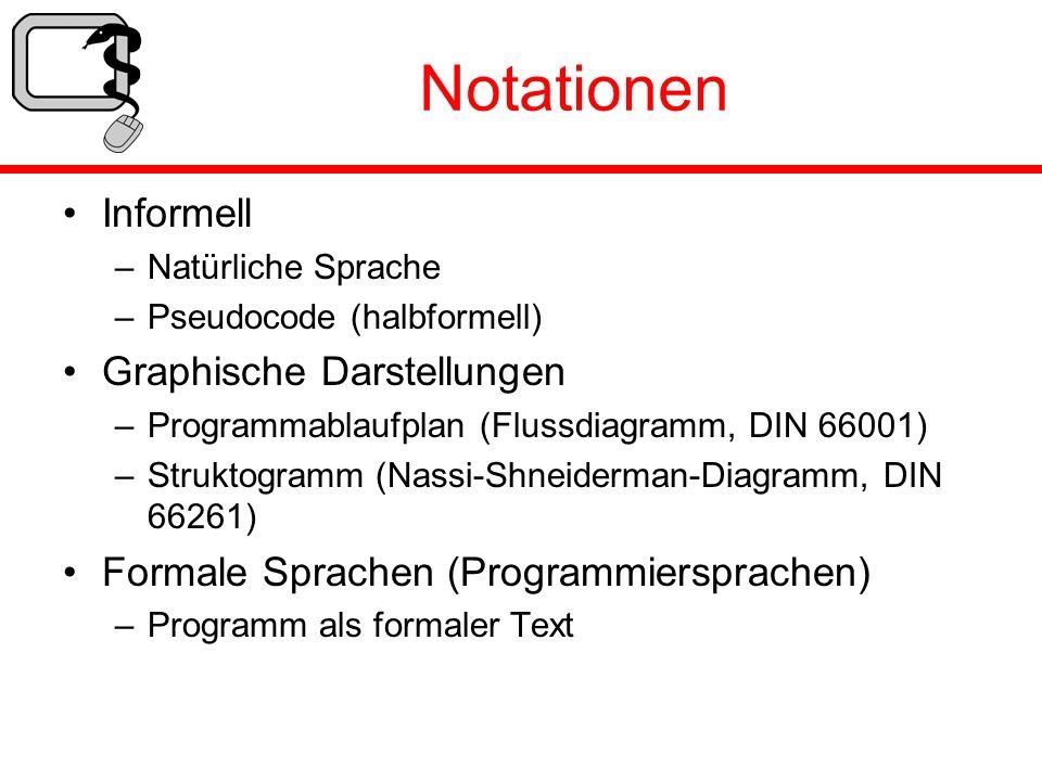 Notationen Informell –Natürliche Sprache –Pseudocode (halbformell) Graphische Darstellungen –Programmablaufplan (Flussdiagramm, DIN 66001) –Struktogra