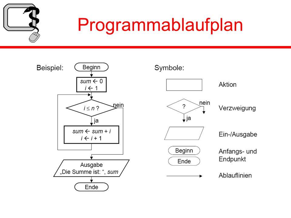 Programmablaufplan