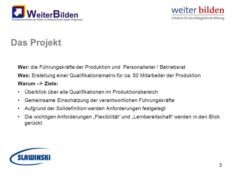 Wer: die Führungskräfte der Produktion und Personalleiter / Betriebsrat Was: Erstellung einer Qualifikationsmatrix für ca. 50 Mitarbeiter der Produkti
