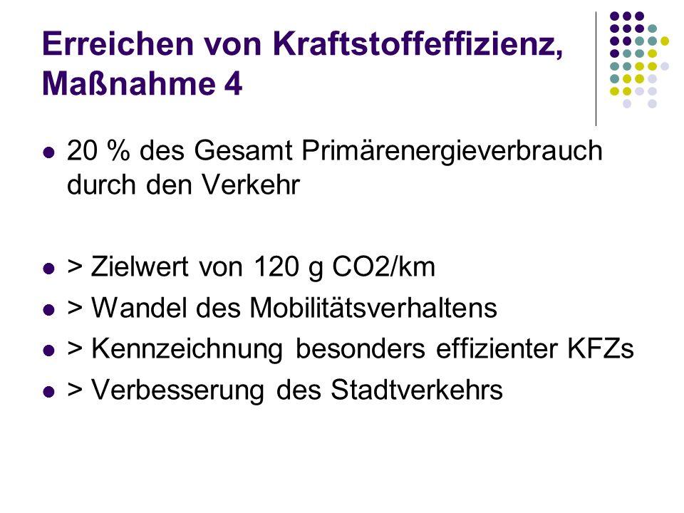 Erreichen von Kraftstoffeffizienz, Maßnahme 4 20 % des Gesamt Primärenergieverbrauch durch den Verkehr > Zielwert von 120 g CO2/km > Wandel des Mobili