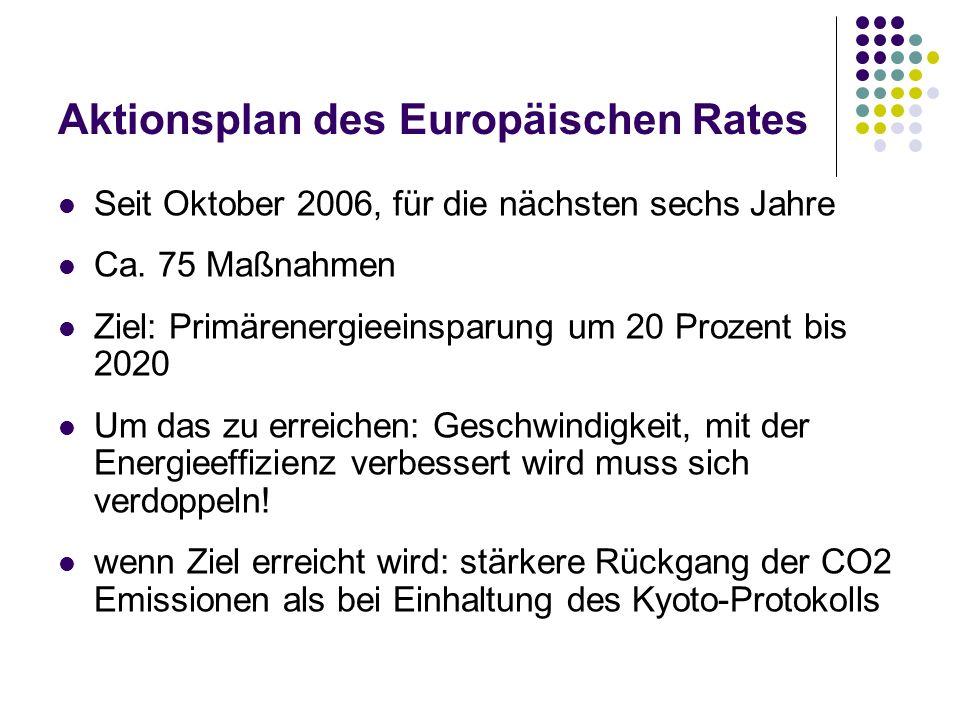 Aktionsplan des Europäischen Rates Seit Oktober 2006, für die nächsten sechs Jahre Ca. 75 Maßnahmen Ziel: Primärenergieeinsparung um 20 Prozent bis 20