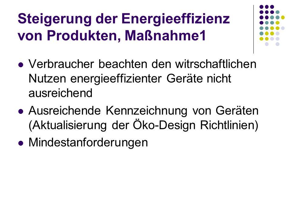 Steigerung der Energieeffizienz von Gebäuden, Maßnahme 2 2006: Richtlinie über Gesamtenergieeffizienz von Gebäuden kann EU Gesamtenergieverbrauch um 11% reduzieren 2009: EU Mindestanforderungen für neue bzw.