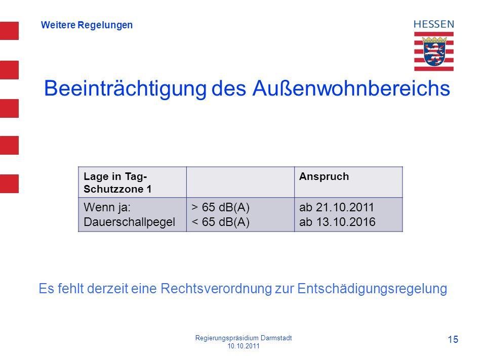 Weitere Regelungen Beeinträchtigung des Außenwohnbereichs Regierungspräsidium Darmstadt 10.10.2011 15 Lage in Tag- Schutzzone 1 Anspruch Wenn ja: Daue