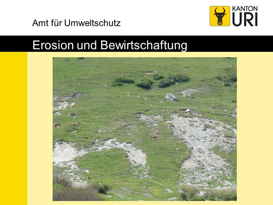 Amt für Umweltschutz Erosion und Bewirtschaftung