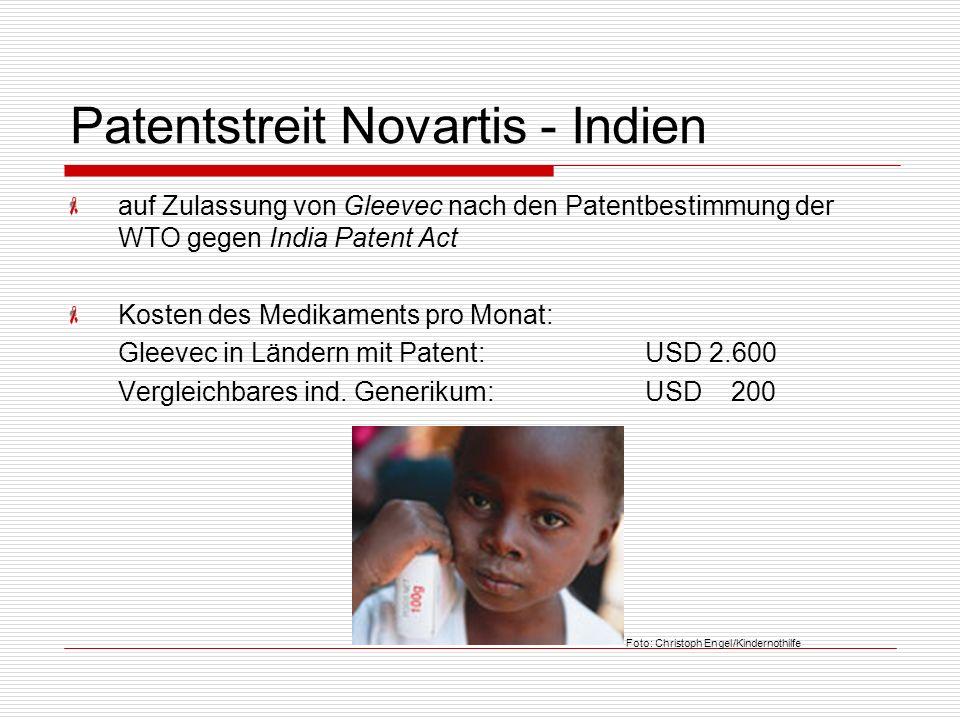 Patentstreit Novartis - Indien auf Zulassung von Gleevec nach den Patentbestimmung der WTO gegen India Patent Act Kosten des Medikaments pro Monat: Gl