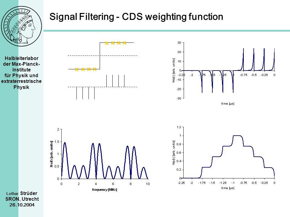 Halbleiterlabor der Max-Planck- Institute für Physik und extraterrestrische Physik Lothar Strüder SRON, Utrecht 26.10.2004 Signal Filtering – triangular shaping (integration) What filter function leads to the best SNR .