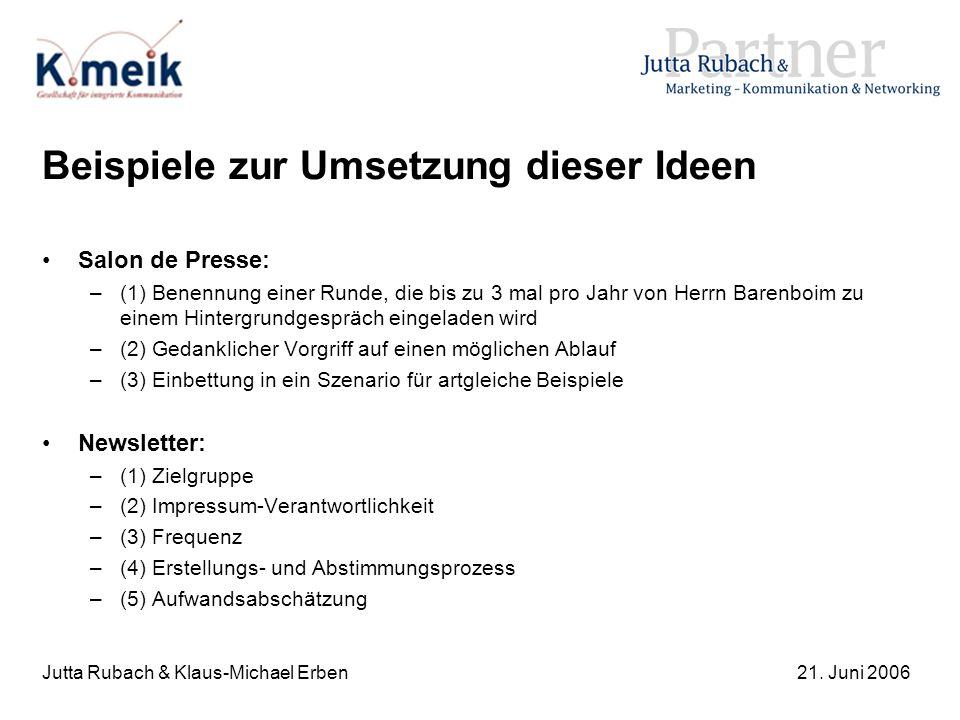 Jutta Rubach & Klaus-Michael Erben21. Juni 2006 Beispiele zur Umsetzung dieser Ideen Salon de Presse: –(1) Benennung einer Runde, die bis zu 3 mal pro
