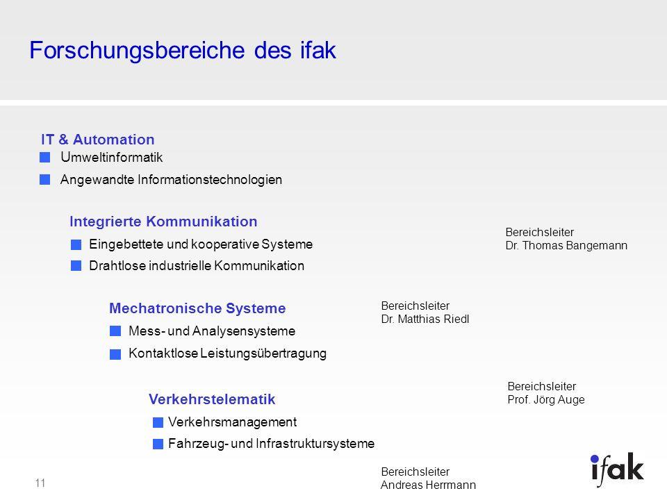11 Forschungsbereiche des ifak IT & Automation U mweltinformatik Angewandte Informationstechnologien Verkehrstelematik Verkehrsmanagement Fahrzeug- un