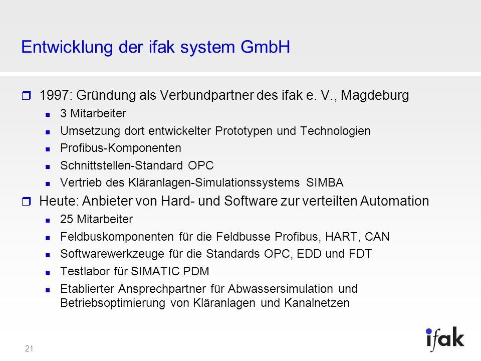 21 Entwicklung der ifak system GmbH 1997: Gründung als Verbundpartner des ifak e. V., Magdeburg 3 Mitarbeiter Umsetzung dort entwickelter Prototypen u