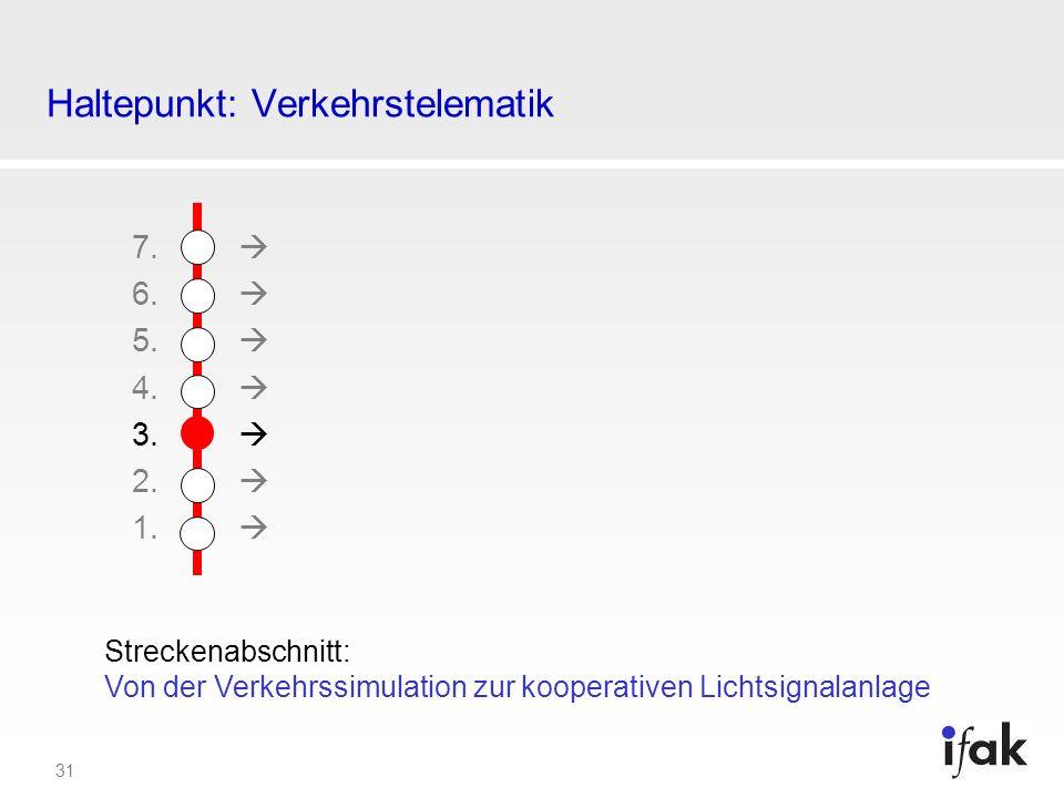 31 Haltepunkt: Verkehrstelematik 7. 6. 5. 4. 3. 2. 1. Streckenabschnitt: Von der Verkehrssimulation zur kooperativen Lichtsignalanlage