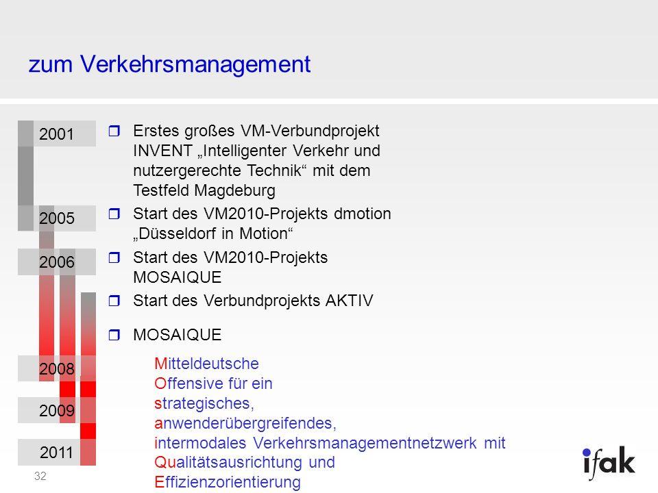 32 zum Verkehrsmanagement Erstes großes VM-Verbundprojekt INVENT Intelligenter Verkehr und nutzergerechte Technik mit dem Testfeld Magdeburg Start des