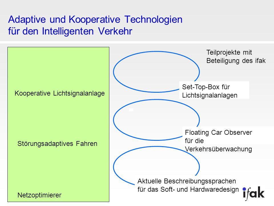 33 Kooperative Lichtsignalanlage Störungsadaptives Fahren Netzoptimierer Teilprojekte mit Beteiligung des ifak Set-Top-Box für Lichtsignalanlagen Floa