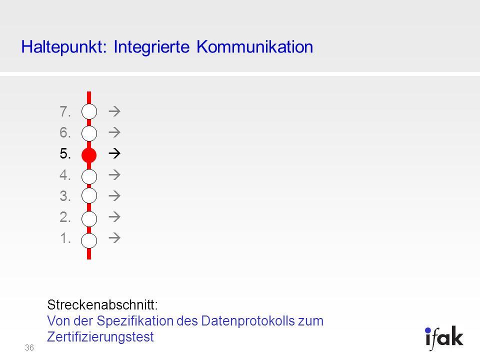 36 Haltepunkt: Integrierte Kommunikation 7. 6. 5. 4. 3. 2. 1. Streckenabschnitt: Von der Spezifikation des Datenprotokolls zum Zertifizierungstest