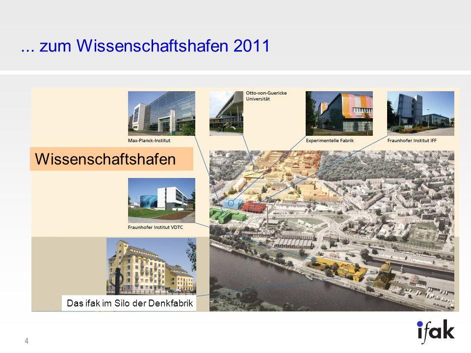 4... zum Wissenschaftshafen 2011 Wissenschaftshafen Das ifak im Silo der Denkfabrik