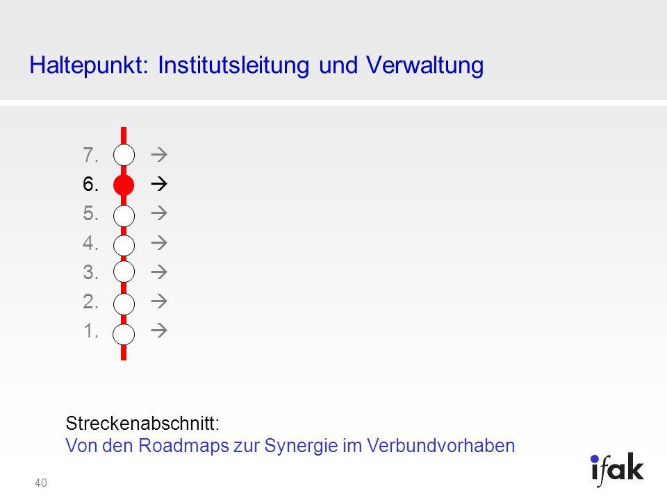 40 Haltepunkt: Institutsleitung und Verwaltung 7. 6. 5. 4. 3. 2. 1. Streckenabschnitt: Von den Roadmaps zur Synergie im Verbundvorhaben