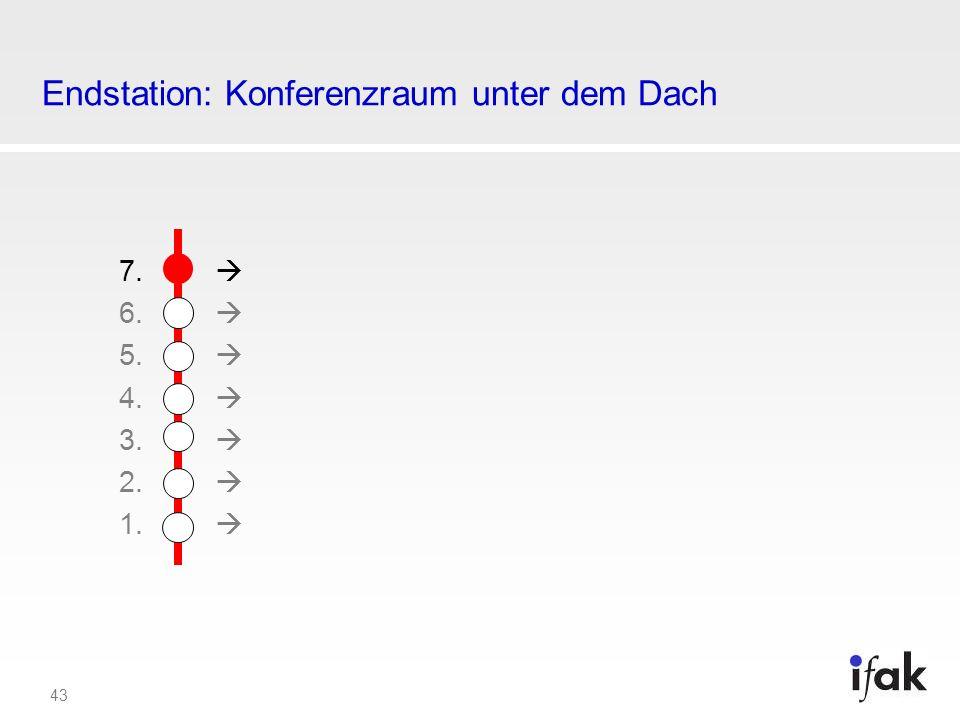 43 Endstation: Konferenzraum unter dem Dach 7. 6. 5. 4. 3. 2. 1.