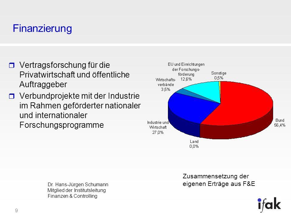 40 Haltepunkt: Institutsleitung und Verwaltung 7.6.