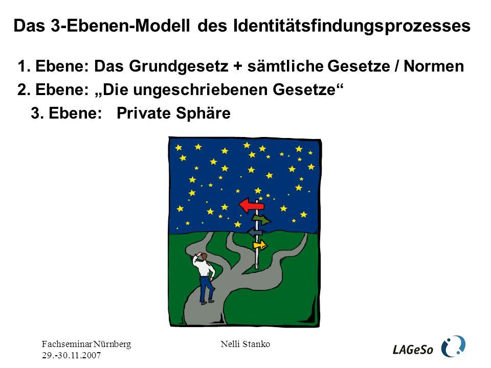 Fachseminar Nürnberg 29.-30.11.2007 Nelli Stanko Das 3-Ebenen-Modell des Identitätsfindungsprozesses 1.