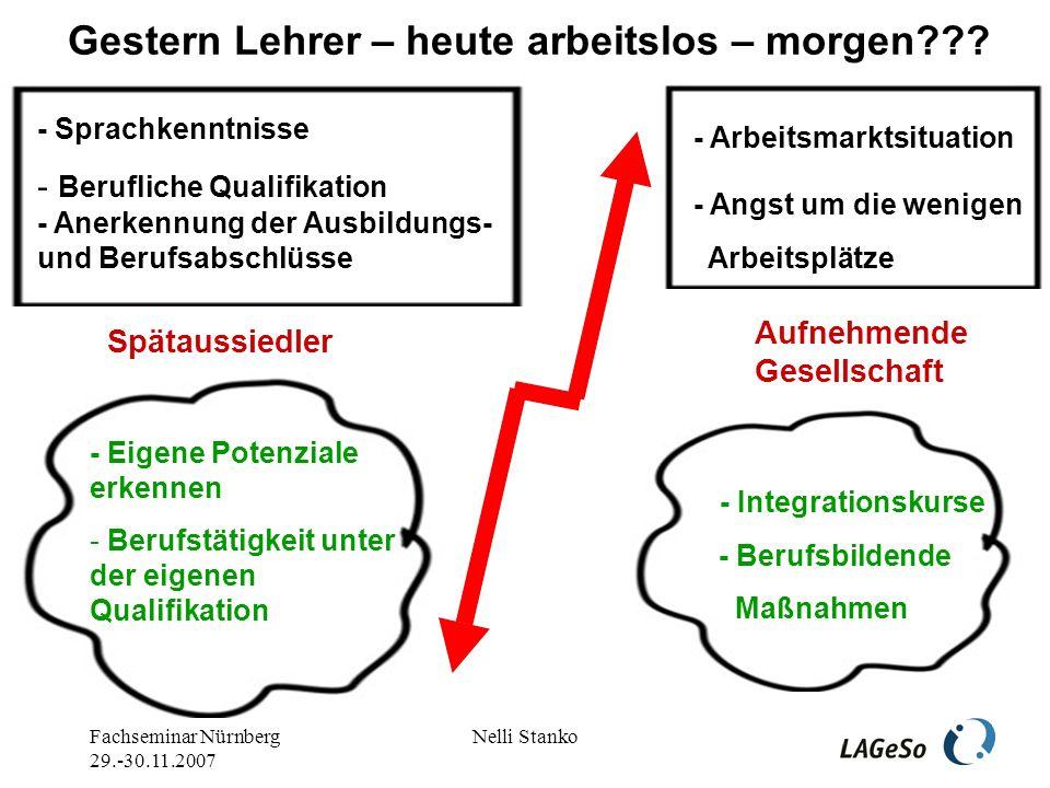 Fachseminar Nürnberg 29.-30.11.2007 Nelli Stanko Gestern Lehrer – heute arbeitslos – morgen .