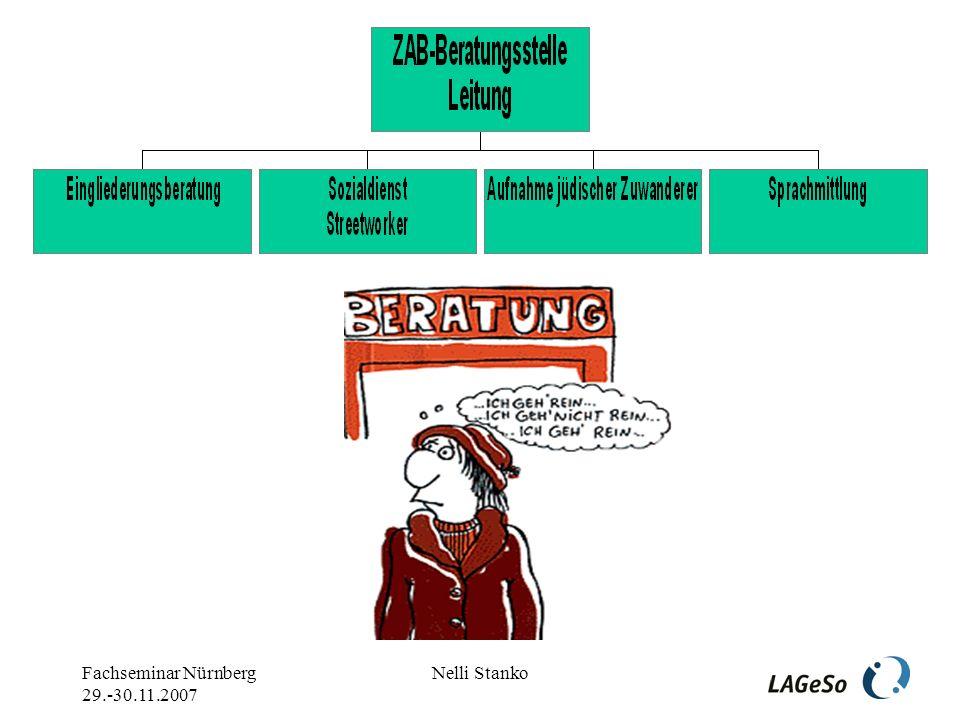 Fachseminar Nürnberg 29.-30.11.2007 Nelli Stanko Alkohol und Drogen als Ausweg...