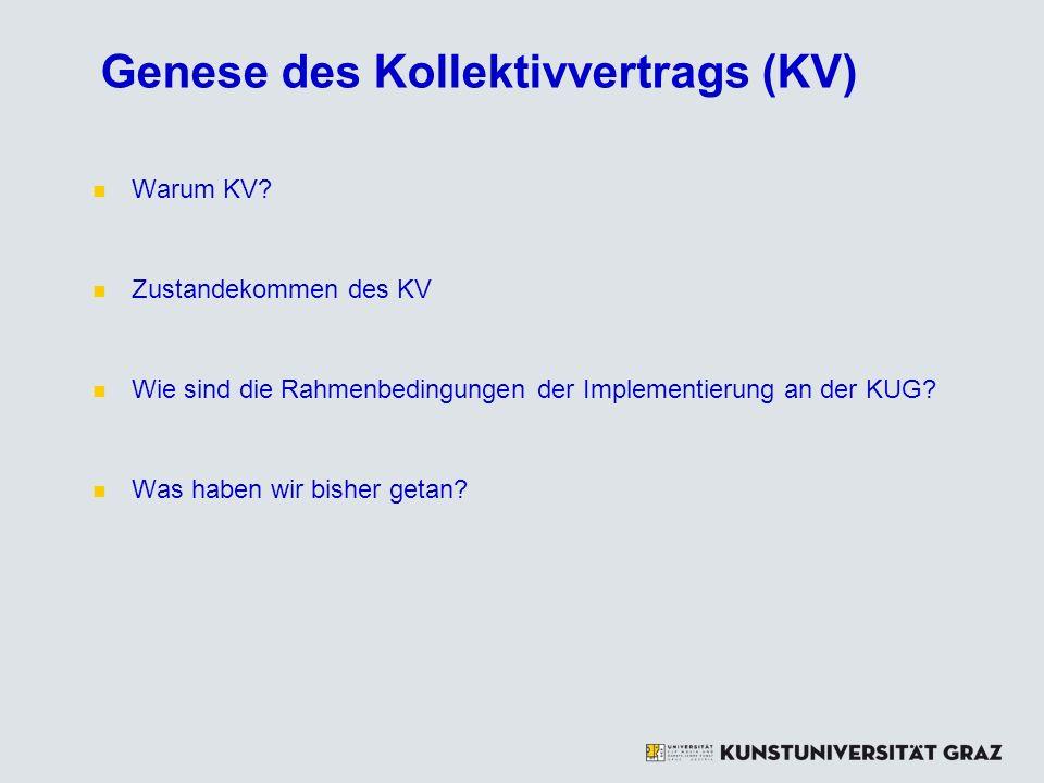 Genese des Kollektivvertrags (KV) Warum KV? Zustandekommen des KV Wie sind die Rahmenbedingungen der Implementierung an der KUG? Was haben wir bisher