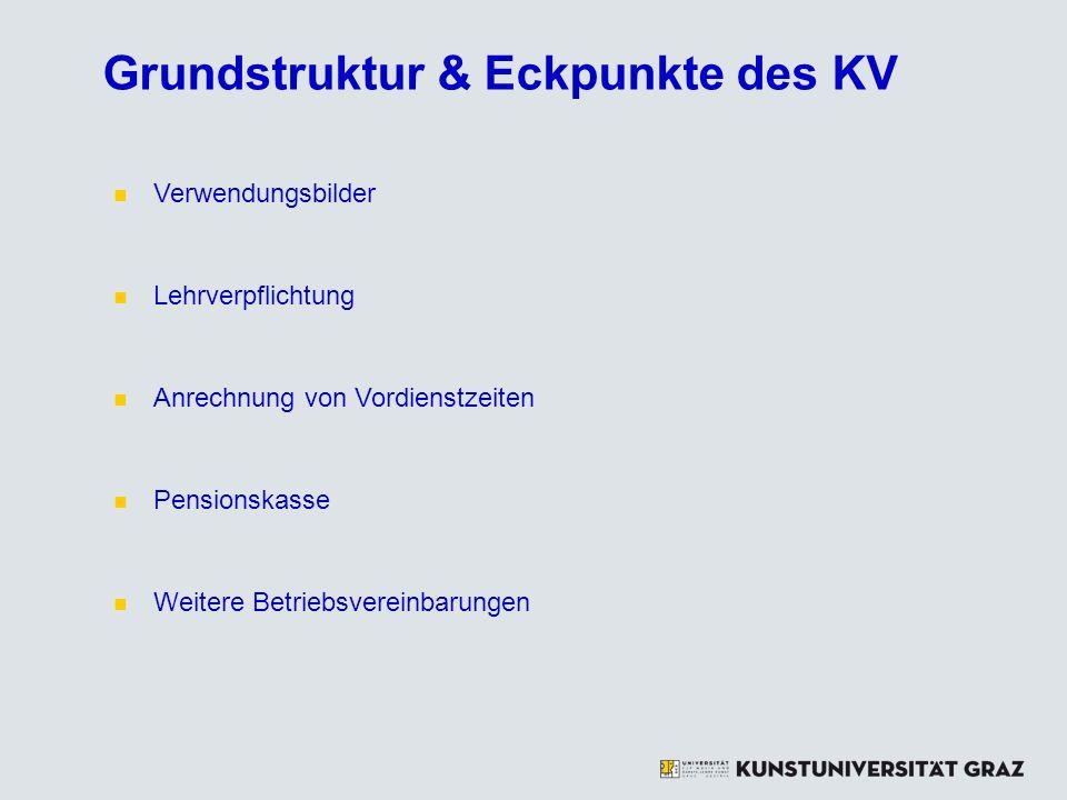 Grundstruktur & Eckpunkte des KV Verwendungsbilder Lehrverpflichtung Anrechnung von Vordienstzeiten Pensionskasse Weitere Betriebsvereinbarungen