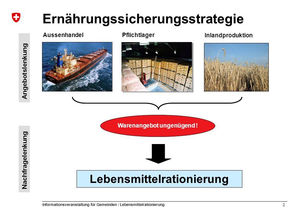 2 Informationsveranstaltung für Gemeinden / Lebensmittelrationierung Ernährungssicherungsstrategie Nachfragelenkung Angebotslenkung Warenangebot ungenügend .