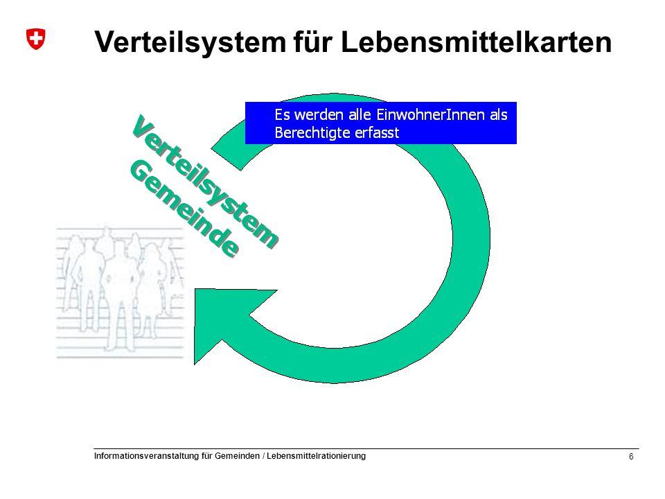 6 Informationsveranstaltung für Gemeinden / Lebensmittelrationierung Verteilsystem für Lebensmittelkarten