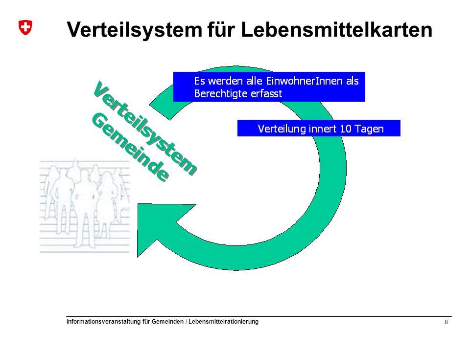 8 Informationsveranstaltung für Gemeinden / Lebensmittelrationierung Verteilsystem für Lebensmittelkarten