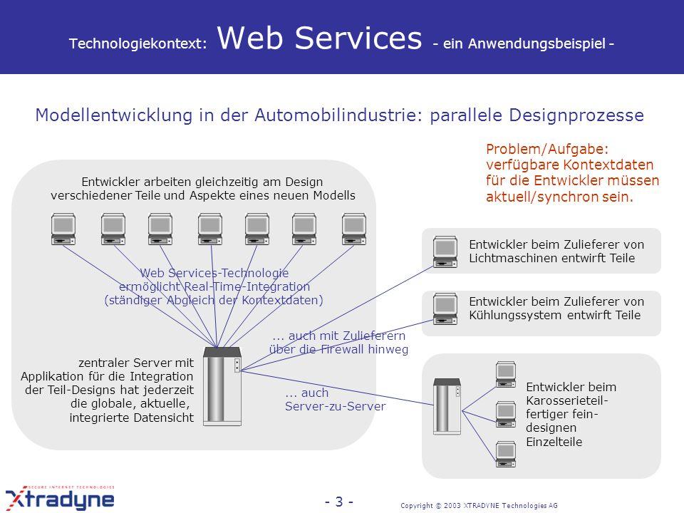 Copyright © 2003 XTRADYNE Technologies AG - 3 - Technologiekontext: Web Services - ein Anwendungsbeispiel - Modellentwicklung in der Automobilindustrie: parallele Designprozesse Problem/Aufgabe: verfügbare Kontextdaten für die Entwickler müssen aktuell/synchron sein.