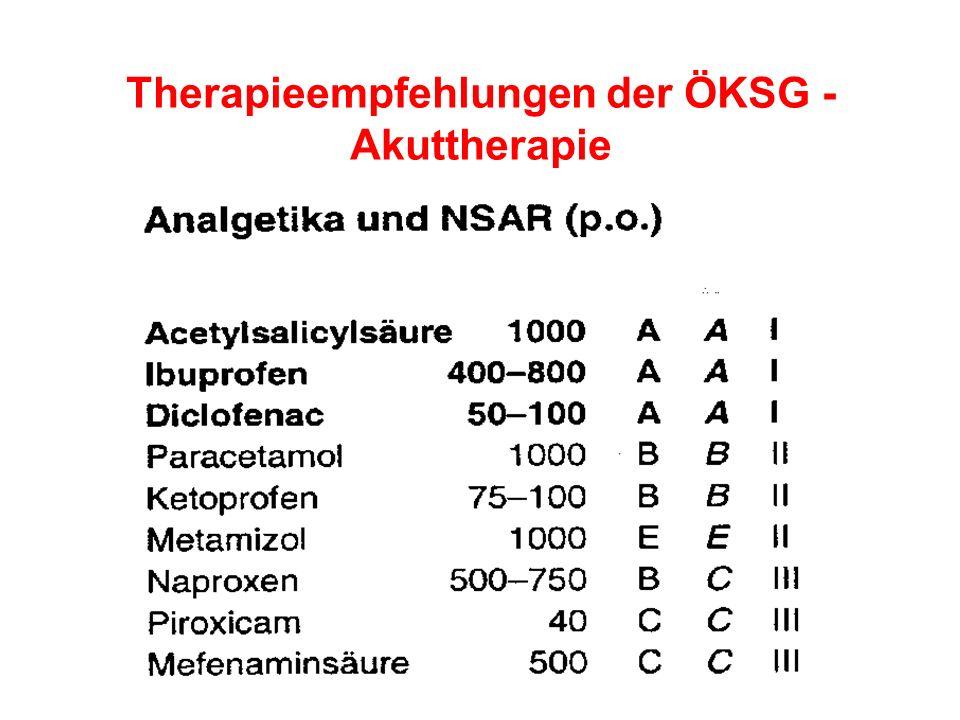 Therapieempfehlungen der ÖKSG - Akuttherapie
