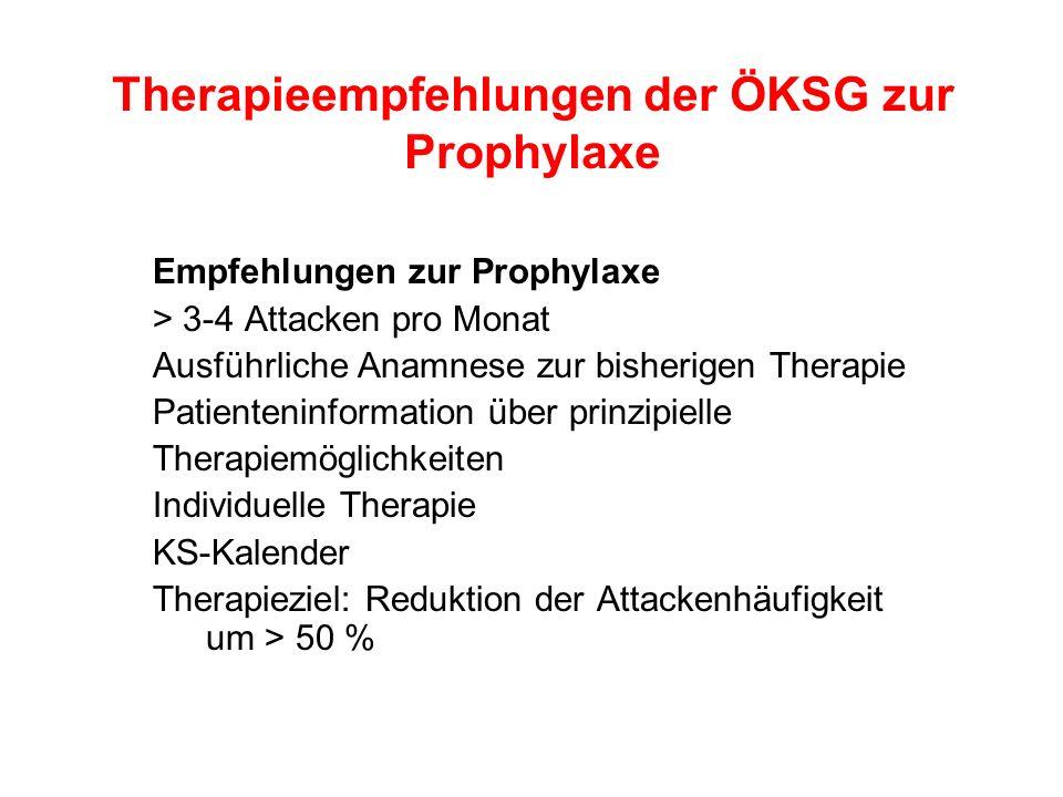 Therapieempfehlungen der ÖKSG zur Prophylaxe Empfehlungen zur Prophylaxe > 3-4 Attacken pro Monat Ausführliche Anamnese zur bisherigen Therapie Patien
