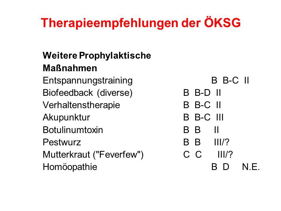 Therapieempfehlungen der ÖKSG Weitere Prophylaktische Maßnahmen Entspannungstraining B B-C II Biofeedback (diverse) B B-D II Verhaltenstherapie B B-C