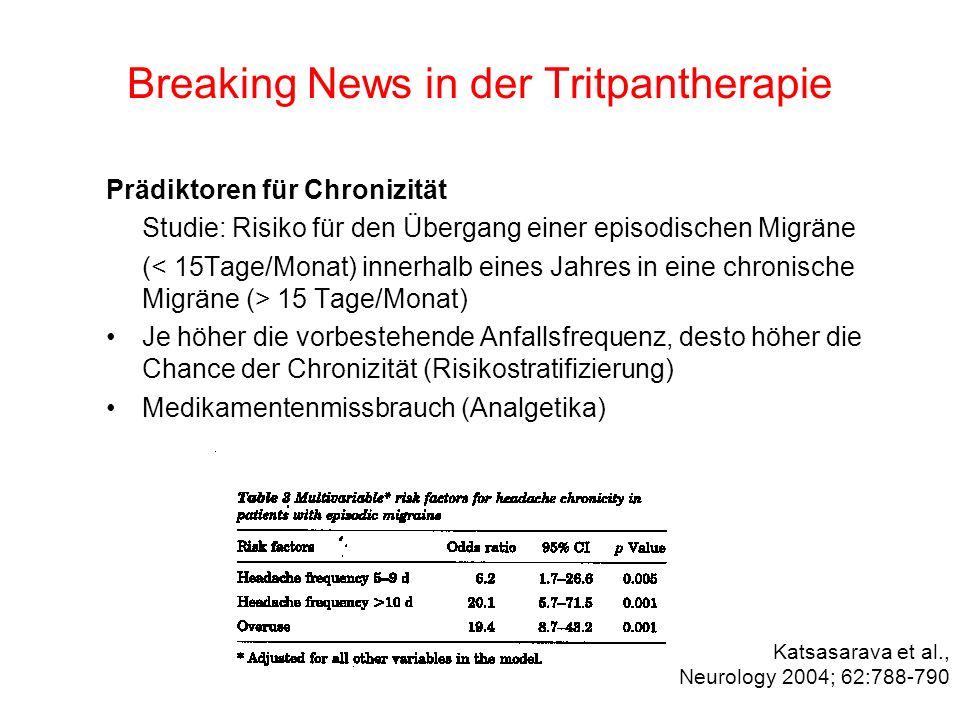 Prädiktoren für Chronizität Studie: Risiko für den Übergang einer episodischen Migräne ( 15 Tage/Monat) Je höher die vorbestehende Anfallsfrequenz, de