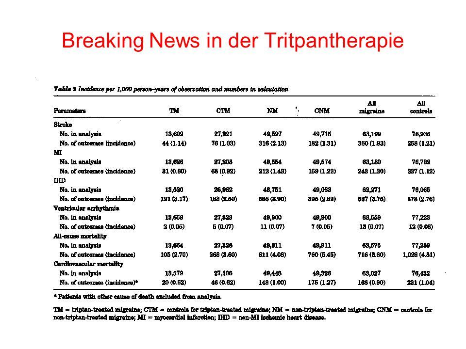 Breaking News in der Tritpantherapie