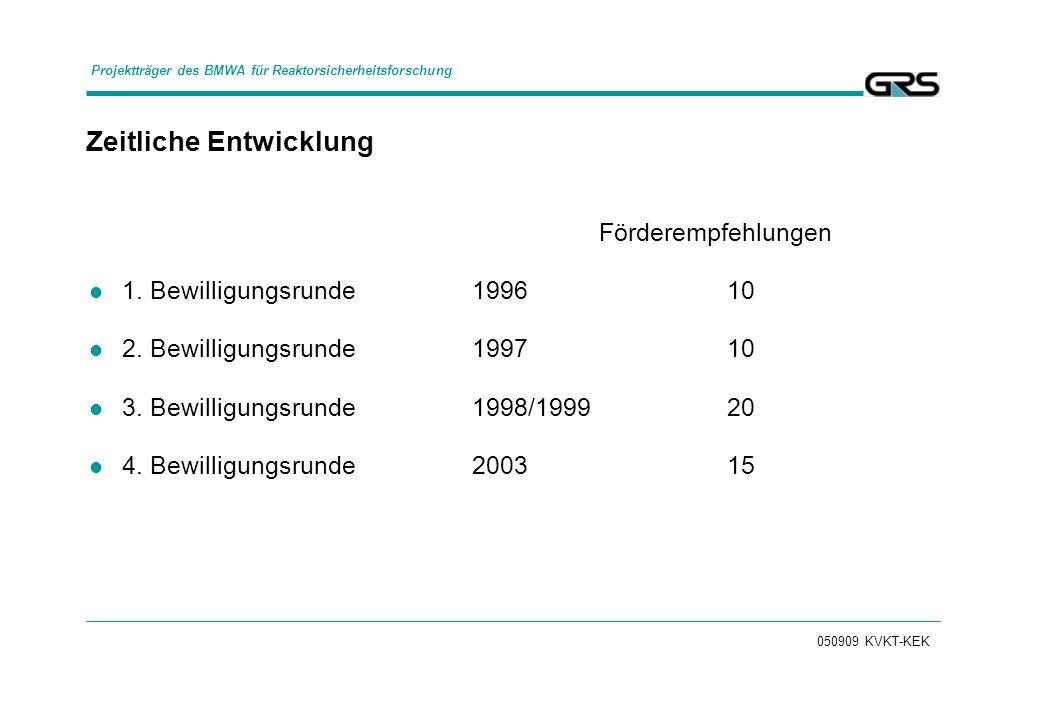 050909 KVKT-KEK Zeitliche Entwicklung Förderempfehlungen 1.