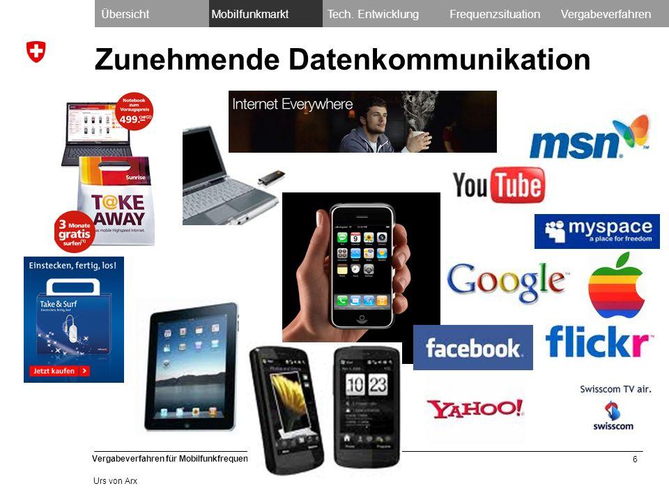 6 Vergabeverfahren für Mobilfunkfrequenzen I Arge Alp Fachtagung 2010 Urs von Arx Zunehmende Datenkommunikation ÜbersichtMobilfunkmarktTech.