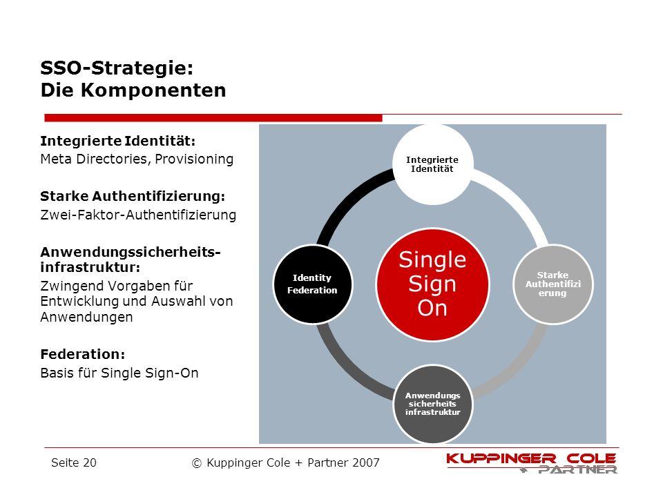 SSO-Strategie: Die Komponenten Single Sign On Integrierte Identität Starke Authentifizi erung Anwendungs sicherheits infrastruktur Identity Federation