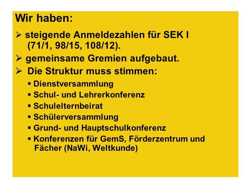Wir haben: steigende Anmeldezahlen für SEK I (71/1, 98/15, 108/12).